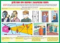 Управление по делам ГОЧС и МП Администрации городского округа - город Камышин сообщает